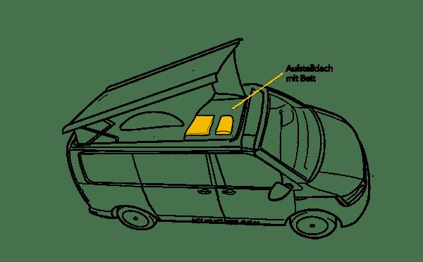 myvanture - VW California Beach - Aufstelldach mit Bett