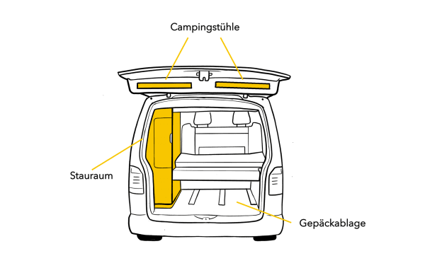 myvanture - VW California Coast - Heck