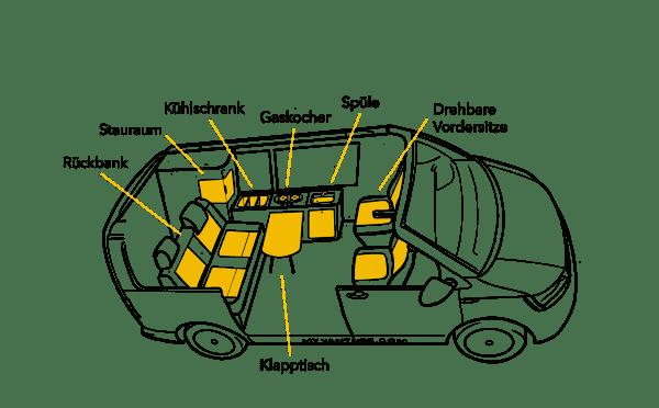 myvanture - VW California Coast - Wohnen