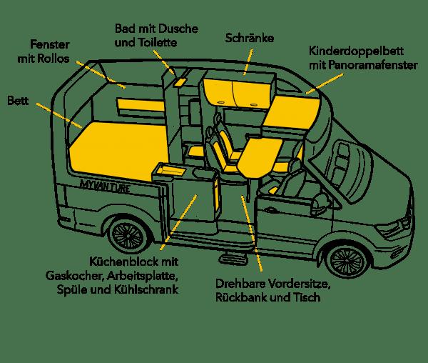 VW Grand California: Innenraum 2