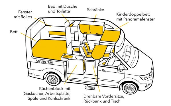 VW Grand California: Innenraum 3