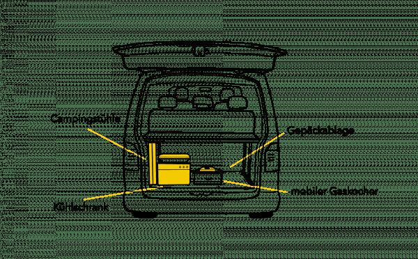 myvanture VW Multivan Heck Varianten